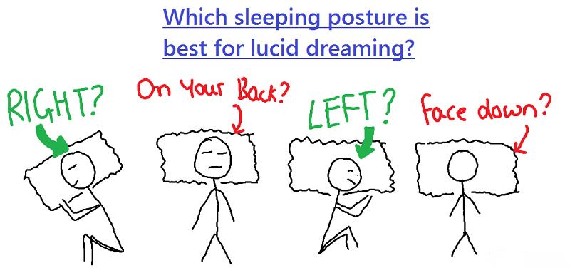 lucid dreaming mild